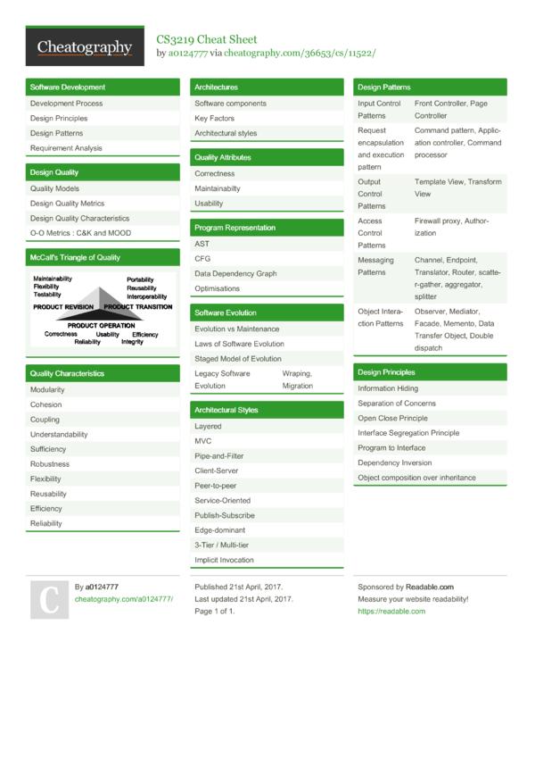 Software Design Patterns Cheat Sheet