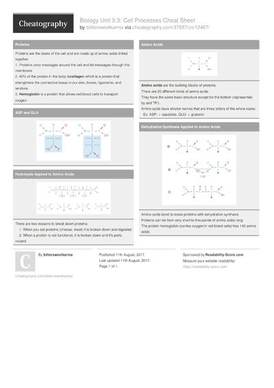 Biology Unit 3.3: Cell Processes Cheat Sheet