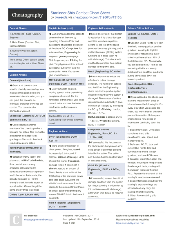 unix screen cheat sheet pdf
