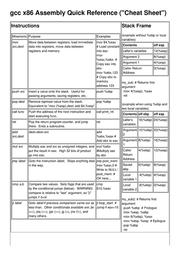 Gcc X86 Assembly Quick Reference Quot Cheat Sheet Quot Cheat