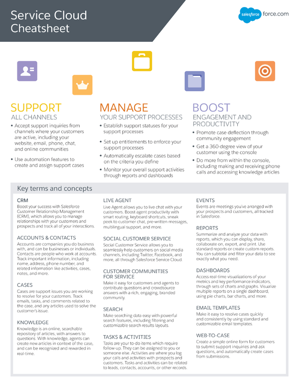 service cloud cheat sheet by cheatography
