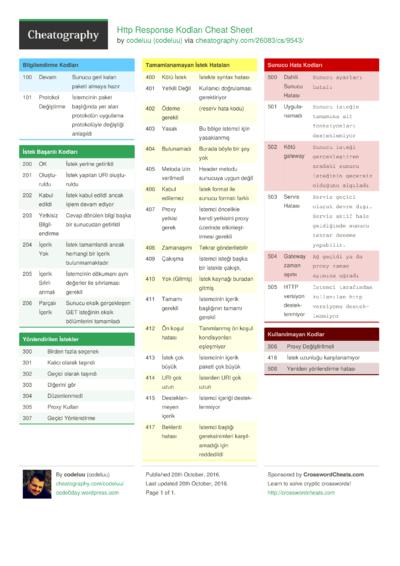 Http Response Kodları Cheat Sheet