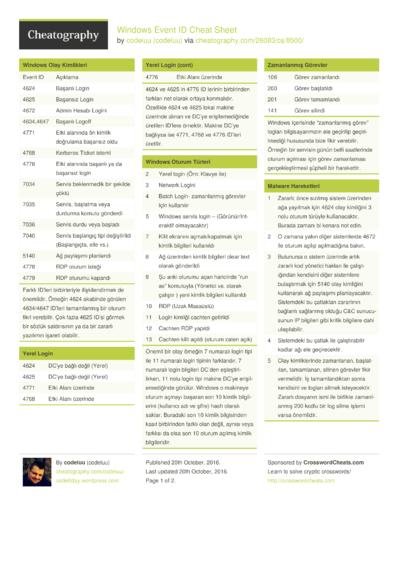 Windows Event ID Cheat Sheet
