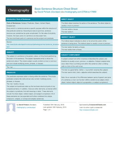 Basic Sentence Structure Cheat Sheet