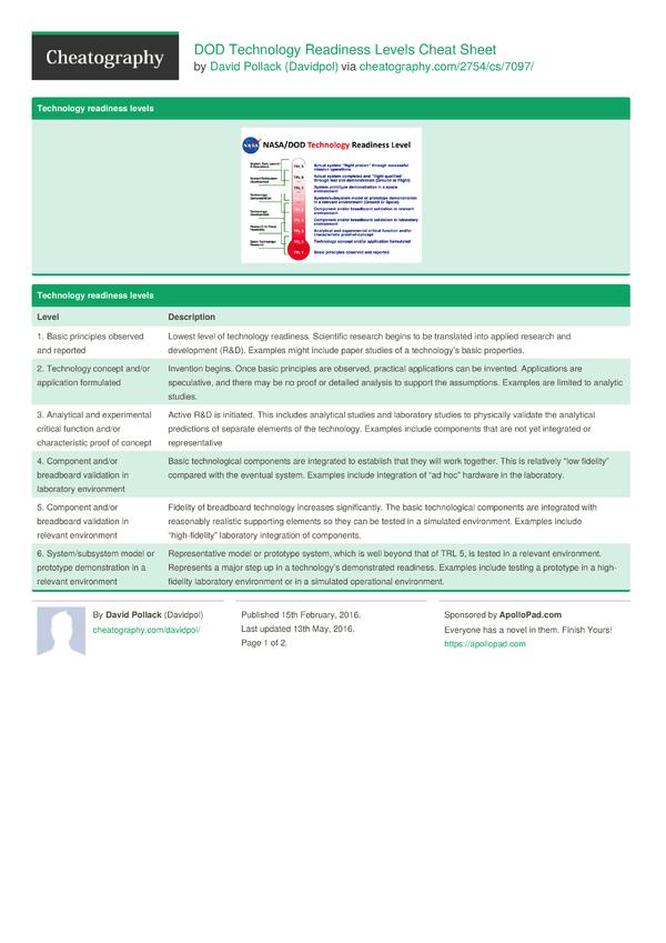 dod technology readiness levels cheat sheet by davidpol
