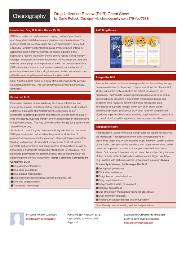 drug utilization review (dur) cheat sheet by davidpol - download, Human Body