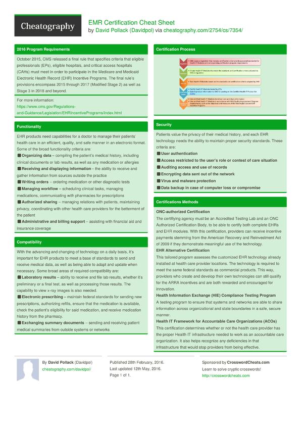 emr certification cheat sheets sheet cheatography davidpol