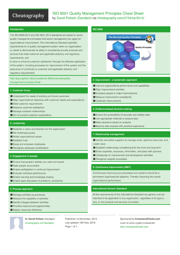 Iso 9001 Quality Management Principles Cheat Sheet By