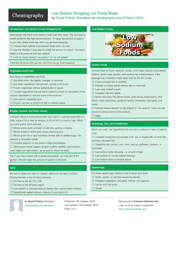 low sodium shopping list cheat sheet by davidpol