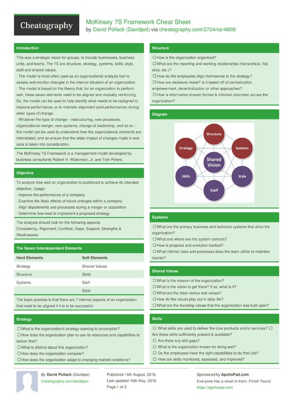 mckinsey 7s framework cheat sheetdavidpol - download free from, Powerpoint templates