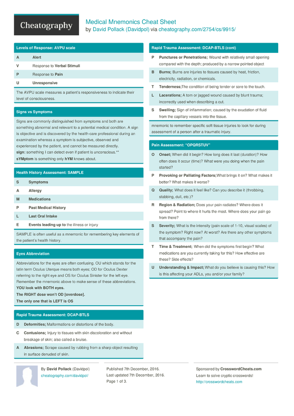 Medical Mnemonics Cheat Sheet By Davidpol Download Free From