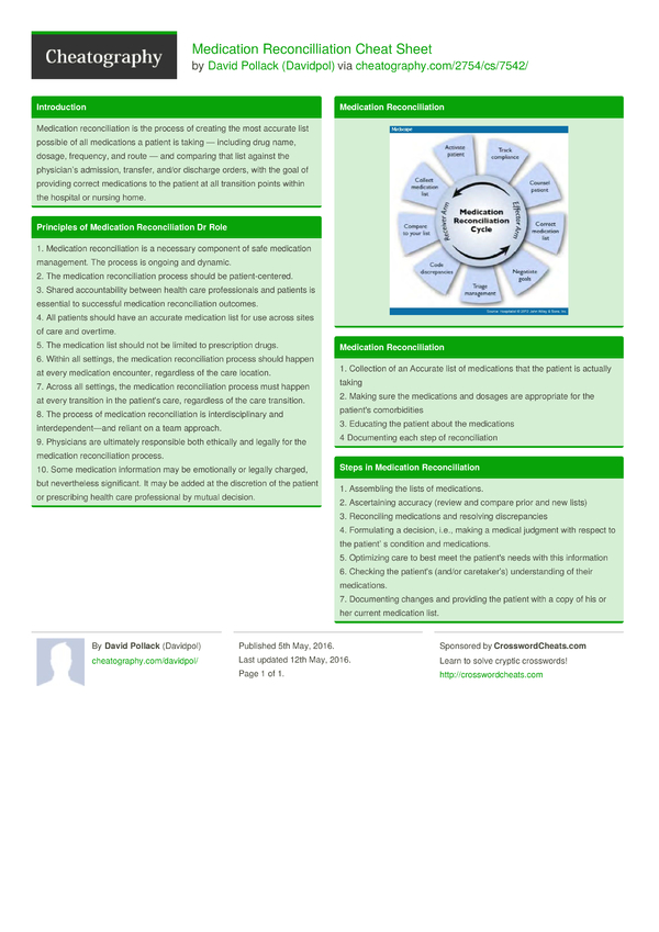 Medication Reconcilliation Cheat Sheet By Davidpol  Download Free