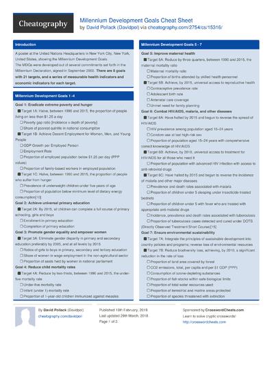 Millennium Development Goals Cheat Sheet