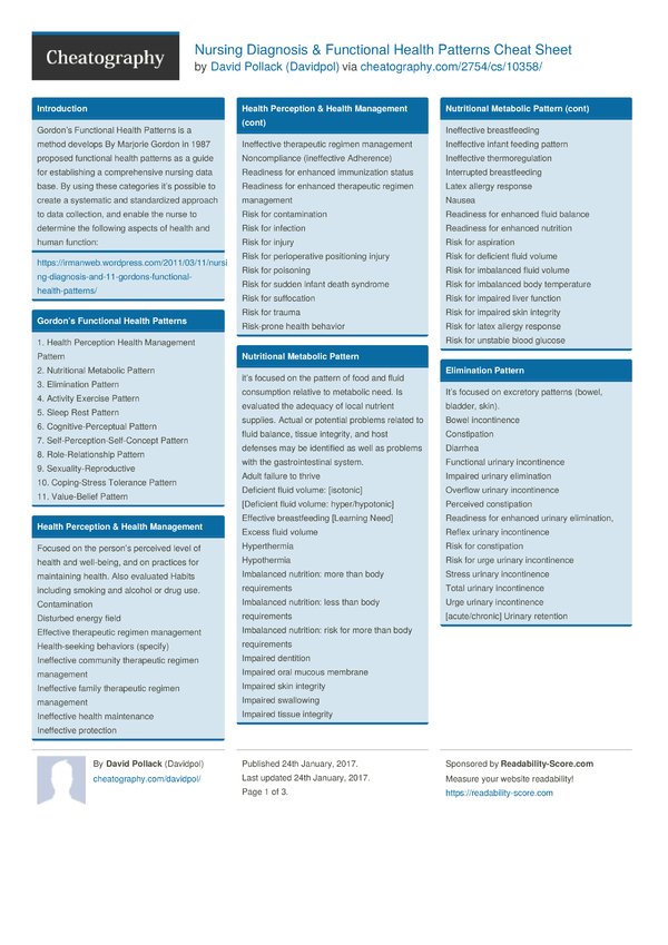 Nursing Diagnosis Functional Health Patterns Cheat Sheet By Adorable Children's Functional Health Pattern Assessment