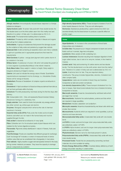 Nutrition Related Terms Gloassary Cheat Sheet