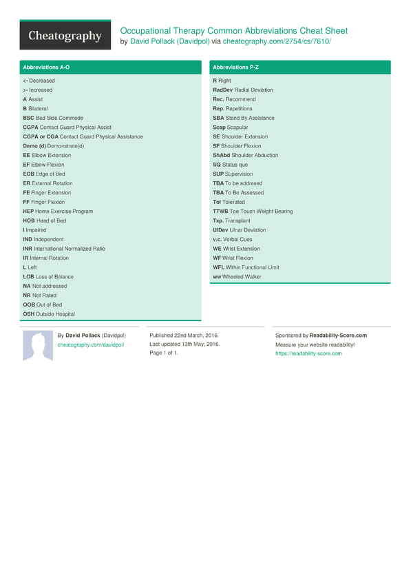 Occupational Therapy Common Abbreviations Cheat Sheet By Davidpol
