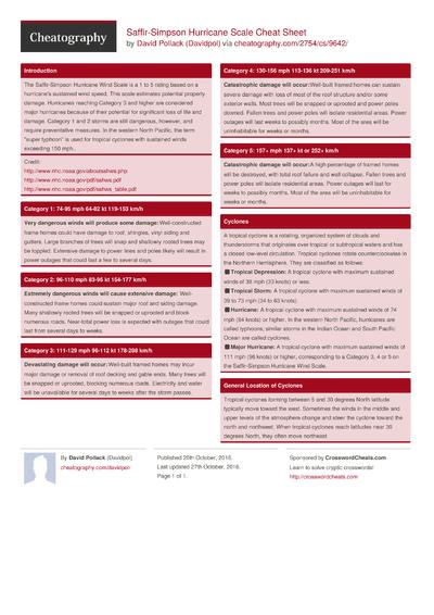 Saffir-Simpson Hurricane Scale Cheat Sheet