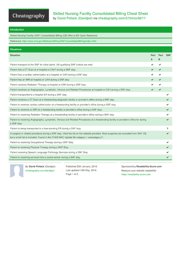 Medicare >> Skilled Nursing Facility Consolidated Billing Cheat Sheet by Davidpol - Download free from ...