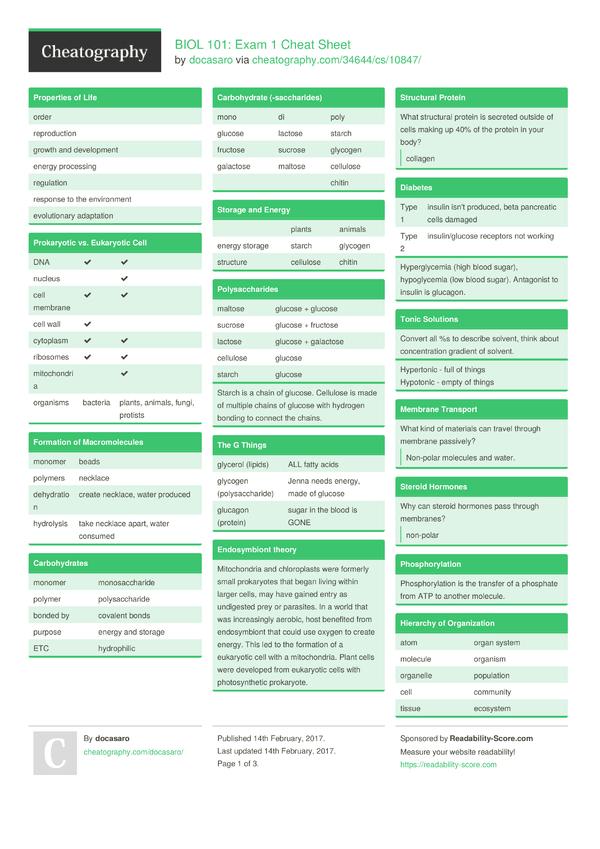 323 exam 1 cheat sheet Eecs 203 exam 1 cheat sheet from kalbi eecs 203 textbook tables.