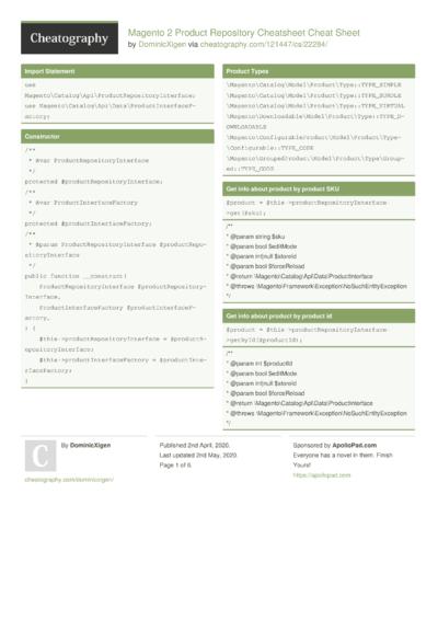 Magento 2 Product Repository Cheatsheet Cheat Sheet