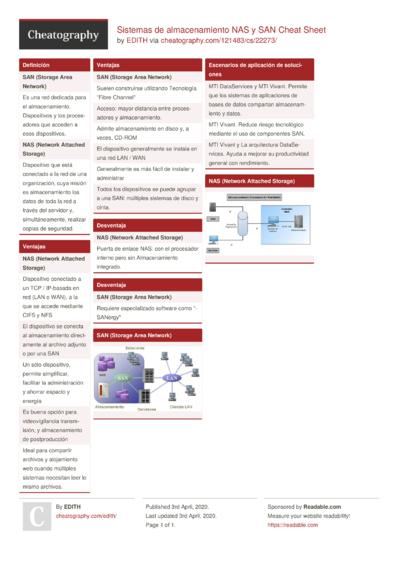 Sistemas de almacenamiento NAS y SAN Cheat Sheet
