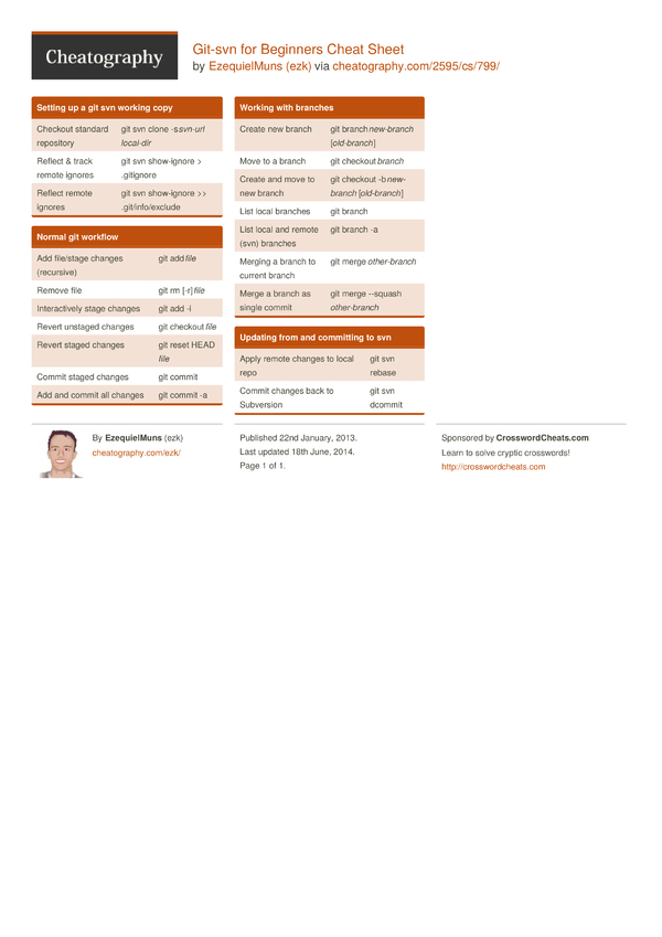 Git-svn for Beginners Cheat Sheet by ezk - Download free