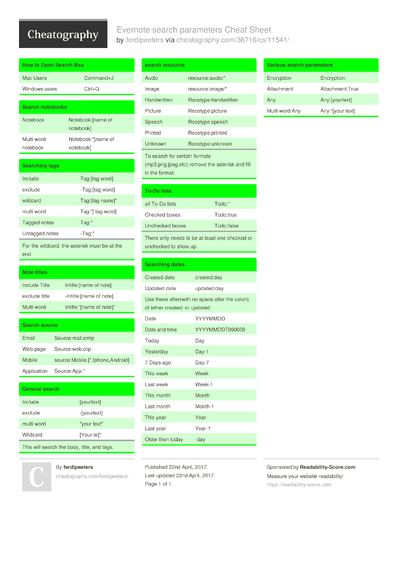Evernote search parameters Cheat Sheet