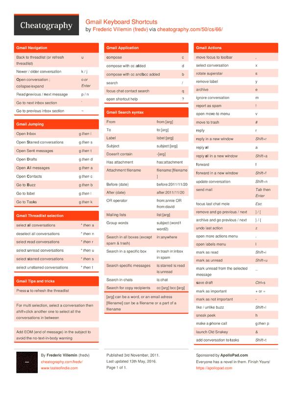 gmail keyboard shortcuts by fredv