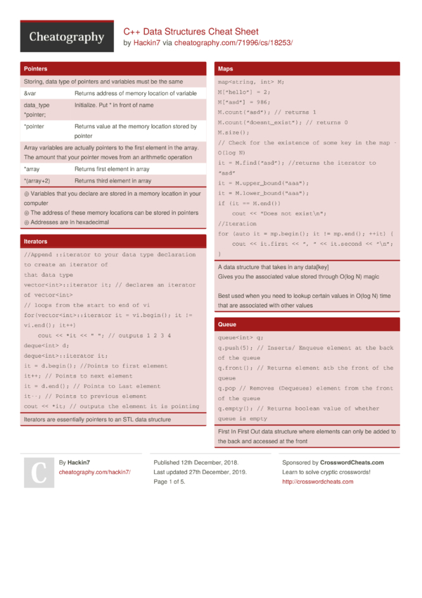 C++ Data Structures Cheat Sheet by Hackin7 - Download free