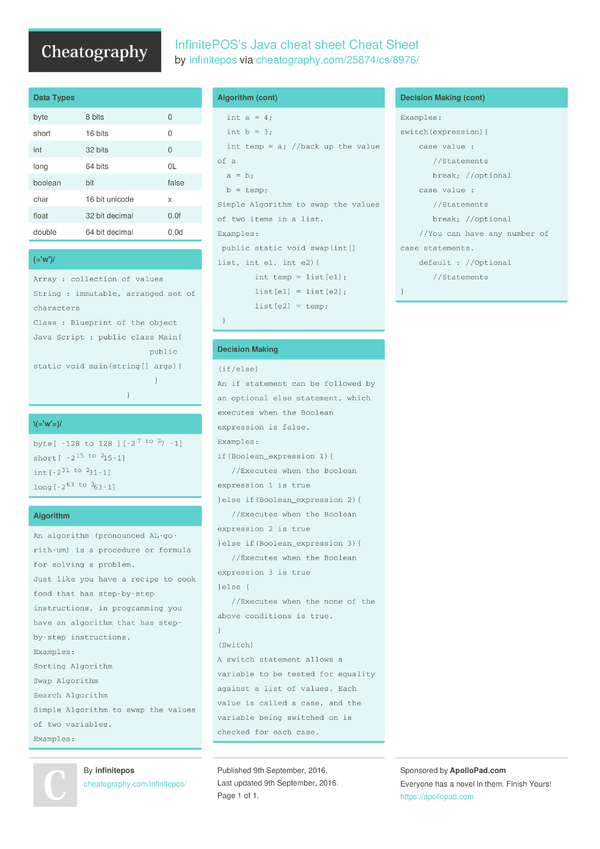r programming cheat sheet pdf