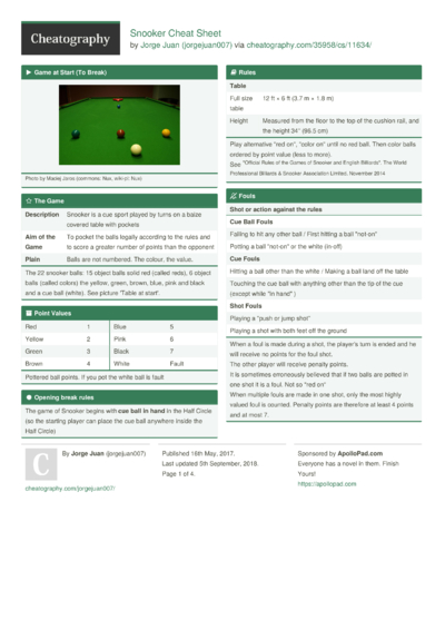 Snooker Cheat Sheet