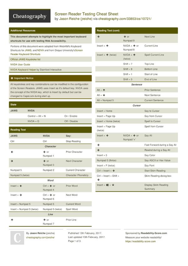 unix screen cheat sheet pdf