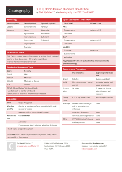 SUD I | Opioid-Related Disorders Cheat Sheet