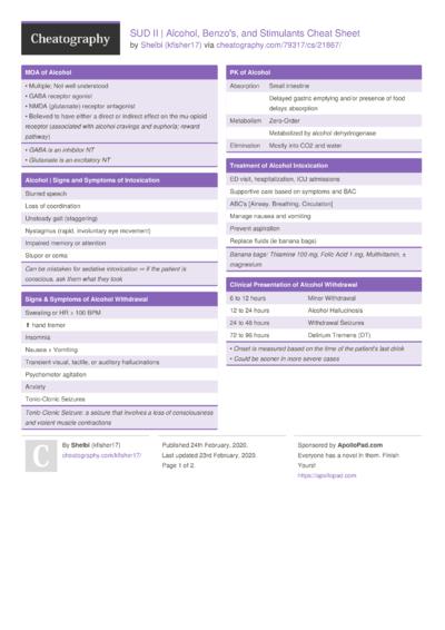 SUD II | Alcohol, Benzo's, and Stimulants Cheat Sheet