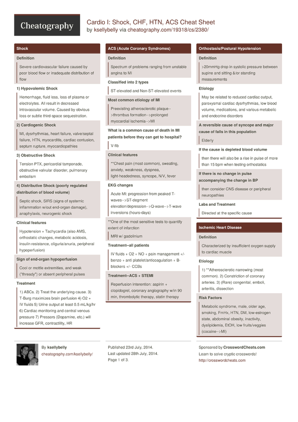 cardio i  shock  chf  htn  acs cheat sheet by ksellybelly