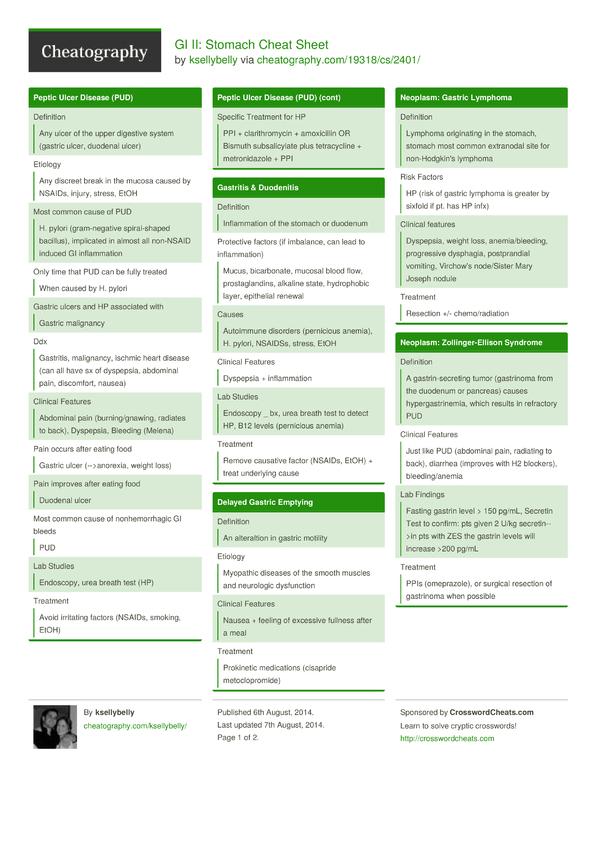 h pylori diet pdf free