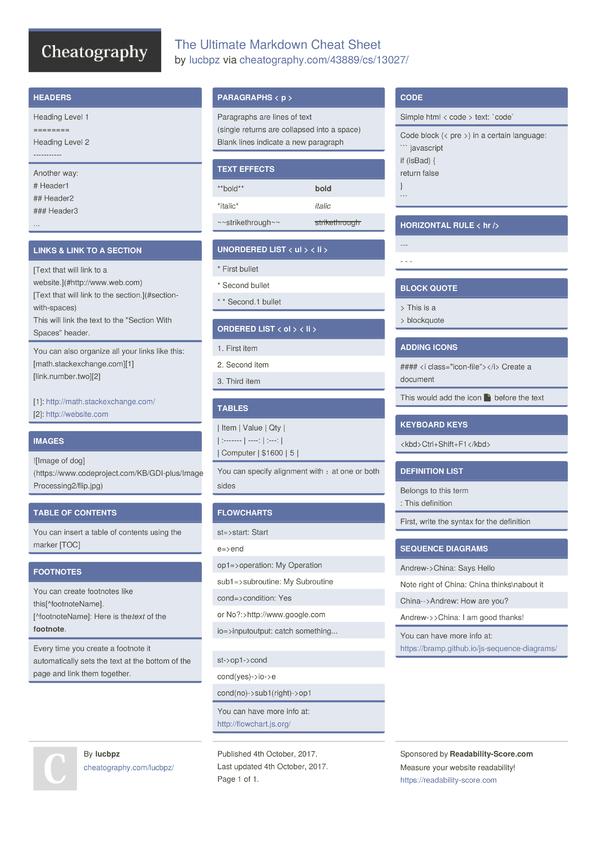 the ultimate markdown cheat sheet by lucbpz