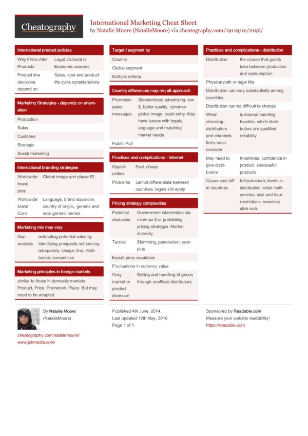 international marketing cheat sheet by nataliemoore