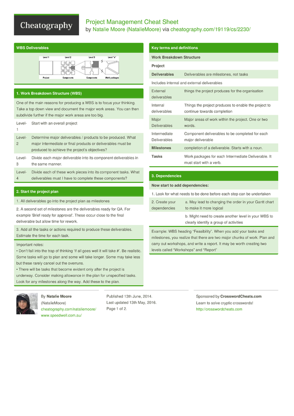legal project management quick reference guide