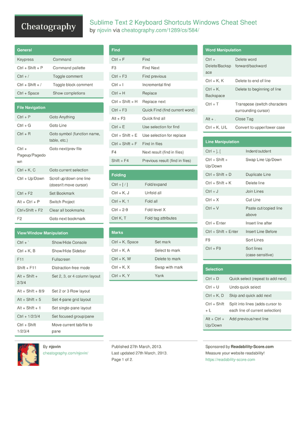 Sublime text 2 keyboard shortcuts windows cheat sheet by njovin