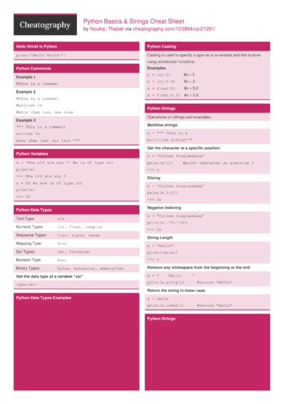 Python Basics & Strings Cheat Sheet