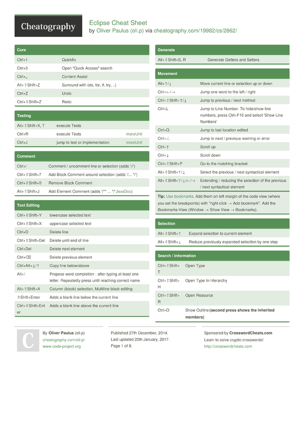 Eclipse Cheat Sheet by oli p - Download free from Cheatography