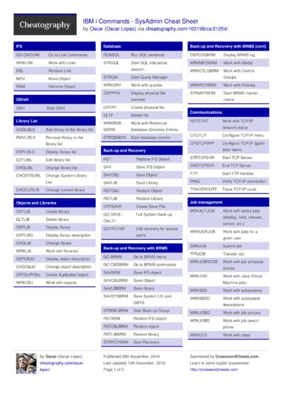IBM i Commands - SysAdmin Cheat Sheet