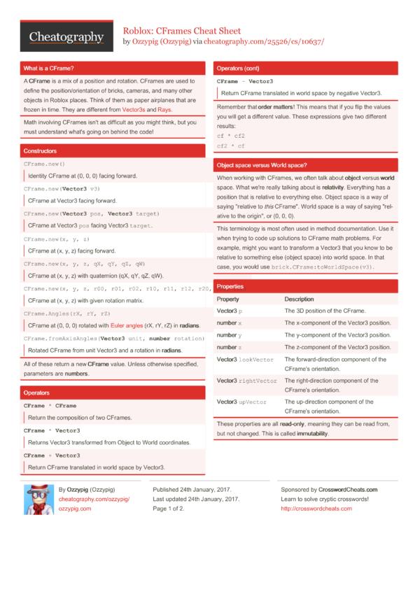 c programming language cheat sheet pdf