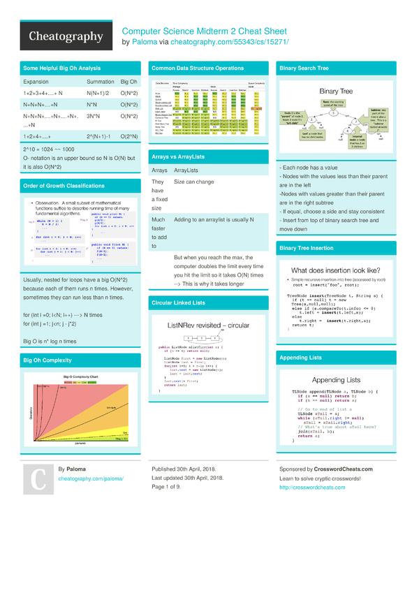 big o notation cheat sheet pdf