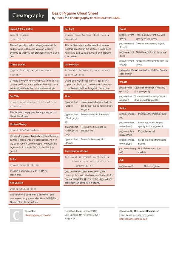 basic html cheat sheet pdf