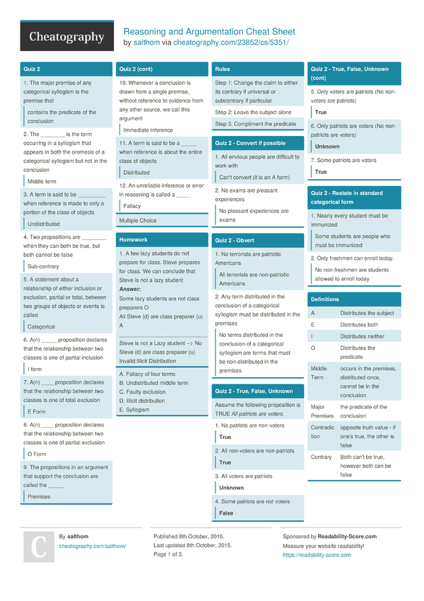 Reasoning And Argumentation Cheat Sheet By Salthom Download Free