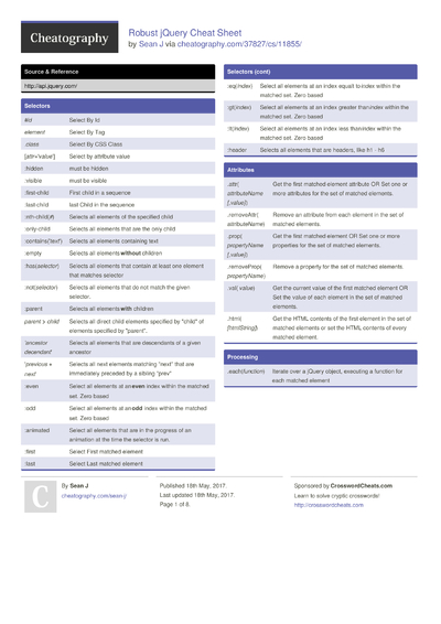Robust jQuery Cheat Sheet