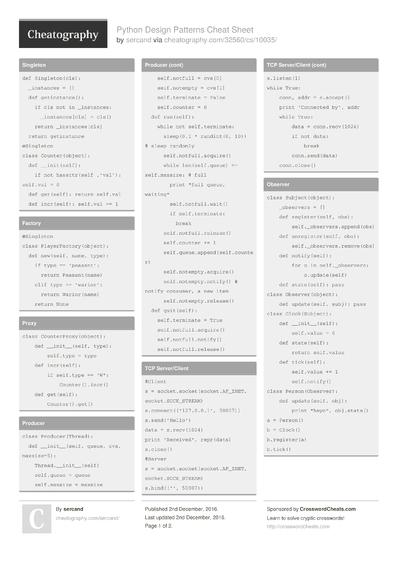Python Design Patterns Cheat Sheet