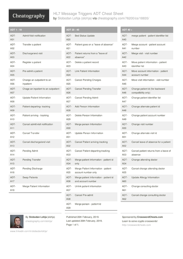 HL7 Message Triggers ADT Cheat Sheet by slohja - Download free from